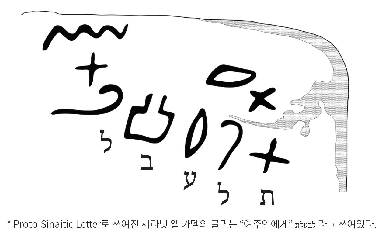 이즈벳 자르타 (Izbet Zartah) 그리고 세라빗 엘-카뎀 (Serabit El-Khadeom)