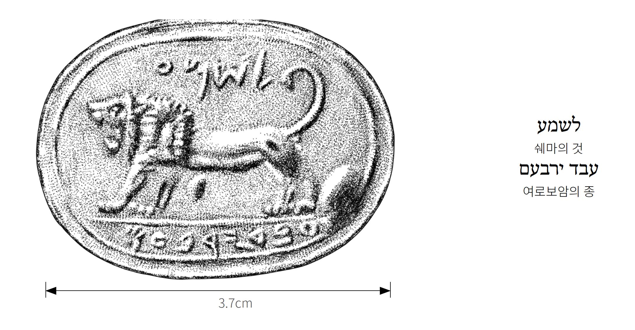 므깃도 인장 (쉐마의 인장 Seal Of Shema)